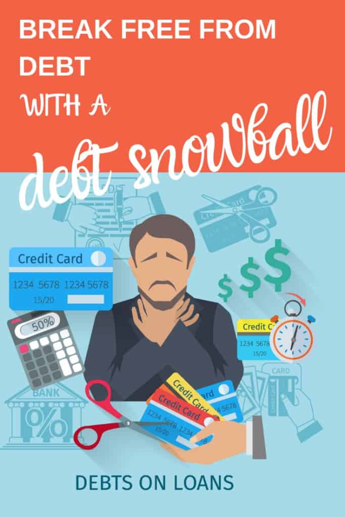 dave ramsey, dave ramsey uk, debt snowball uk, dave ramsey debt snowball uk, warren shute debt snowball, debt repayment, debt avalanche,